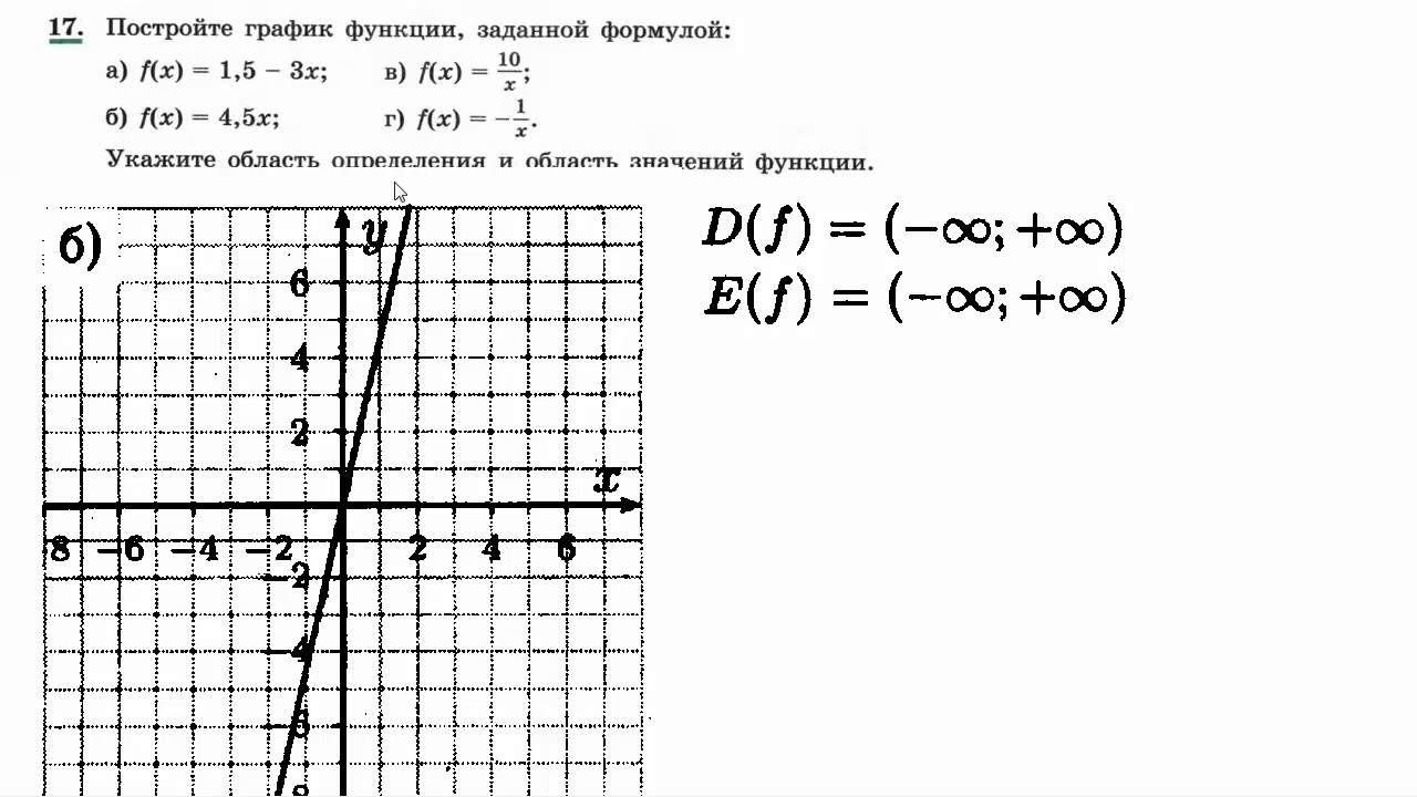 Схемы таблицы по математике задачи 2 класс
