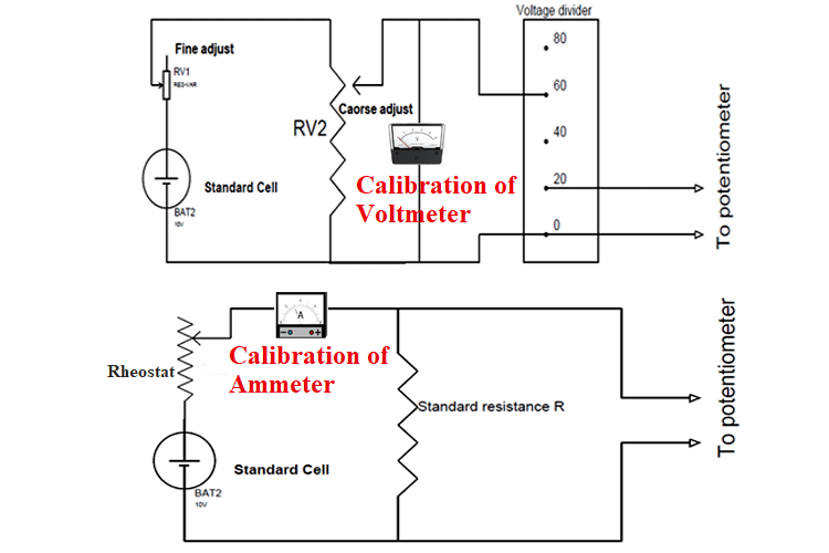 calibration of ammeter and voltmeter using potentiometer