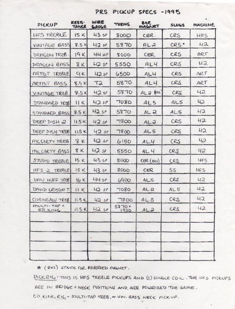 List of PRS Pickup Specs | PRS Dimarzio Seymour Duncan | Pinterest ...