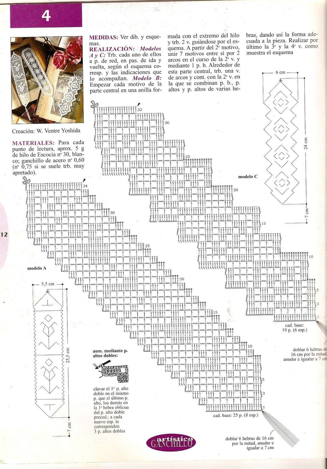 Solo esquemas y diseños de crochet: dificultad facil | Navidad ...