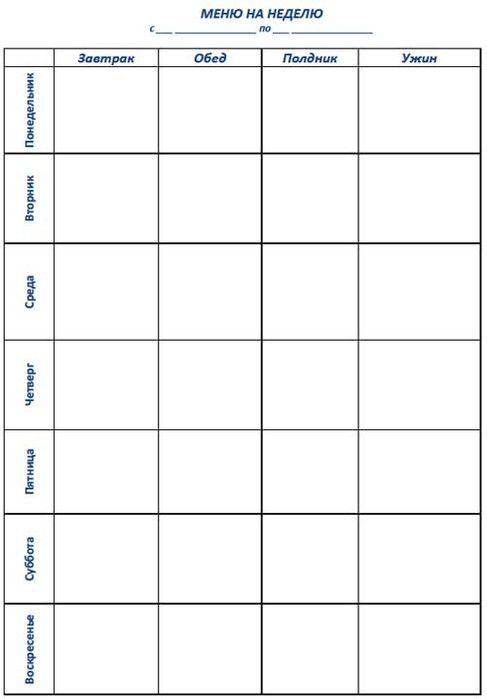 составить меню на английском языке 4 класс