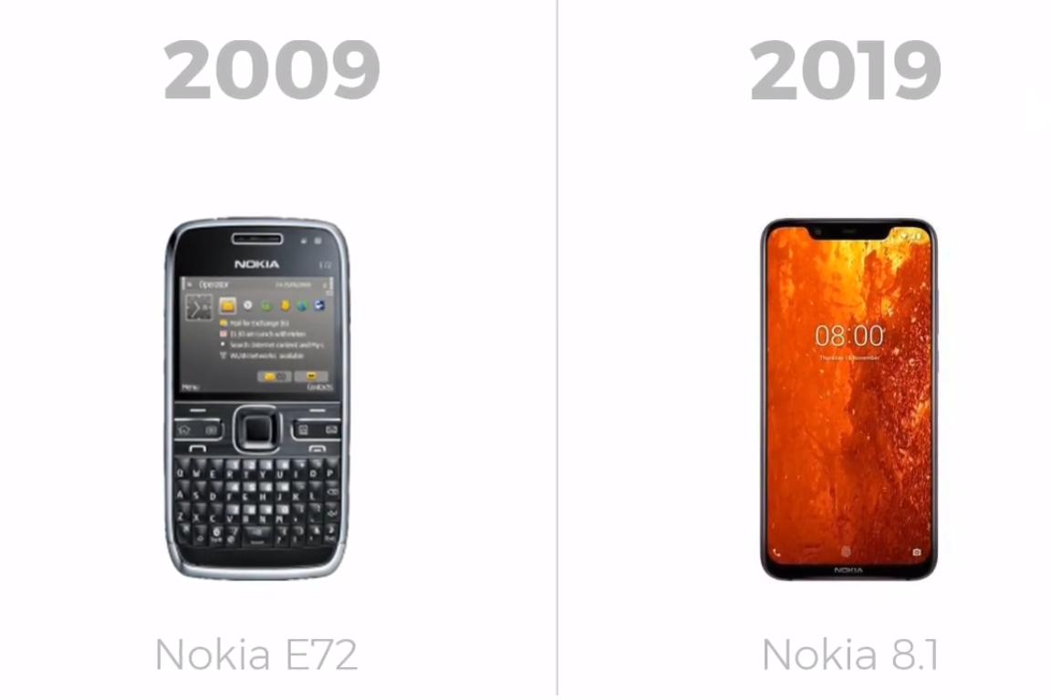Journey 10yearschallenge Phones digichasers Nokia Of