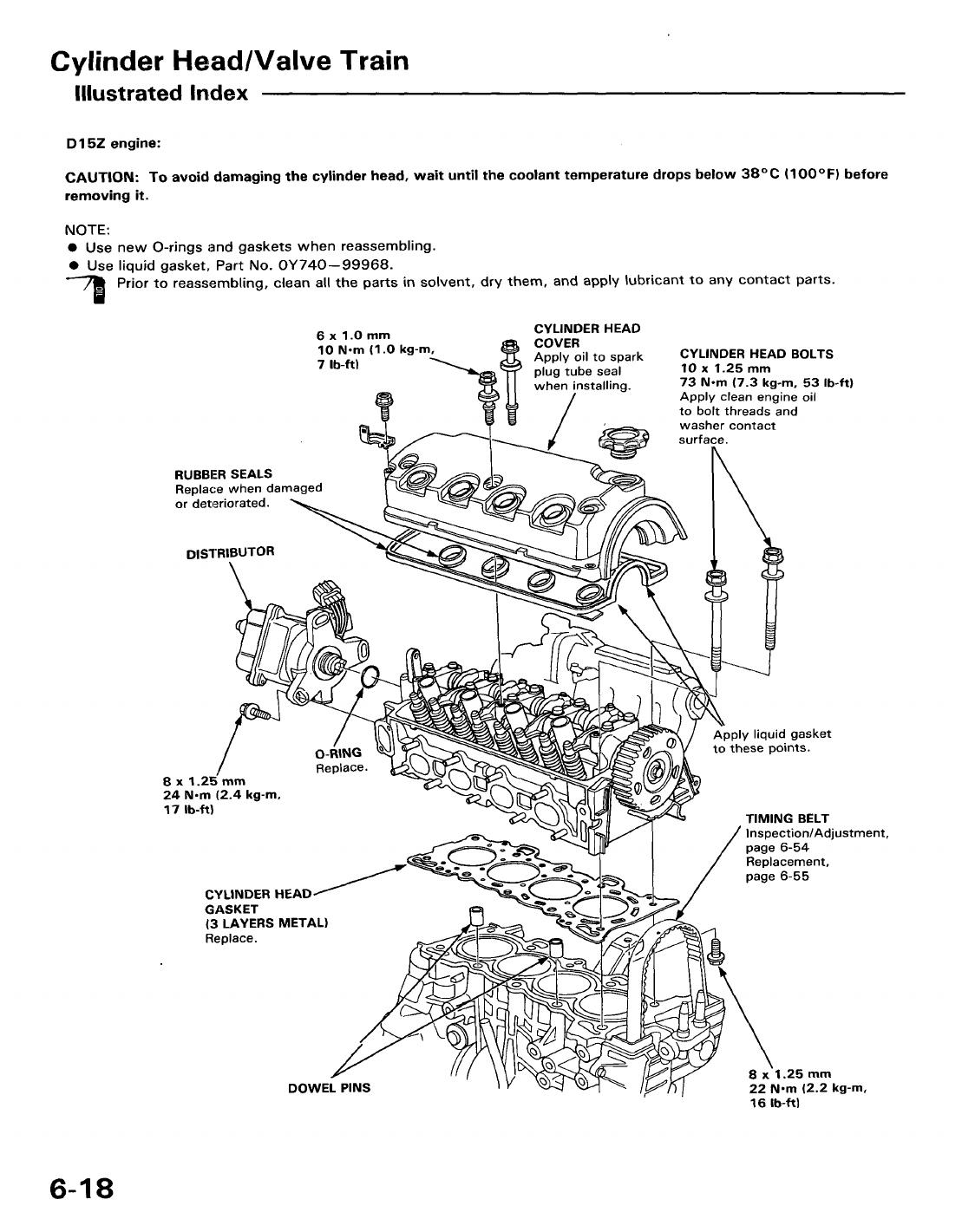 Service Manual Honda Civic Eg
