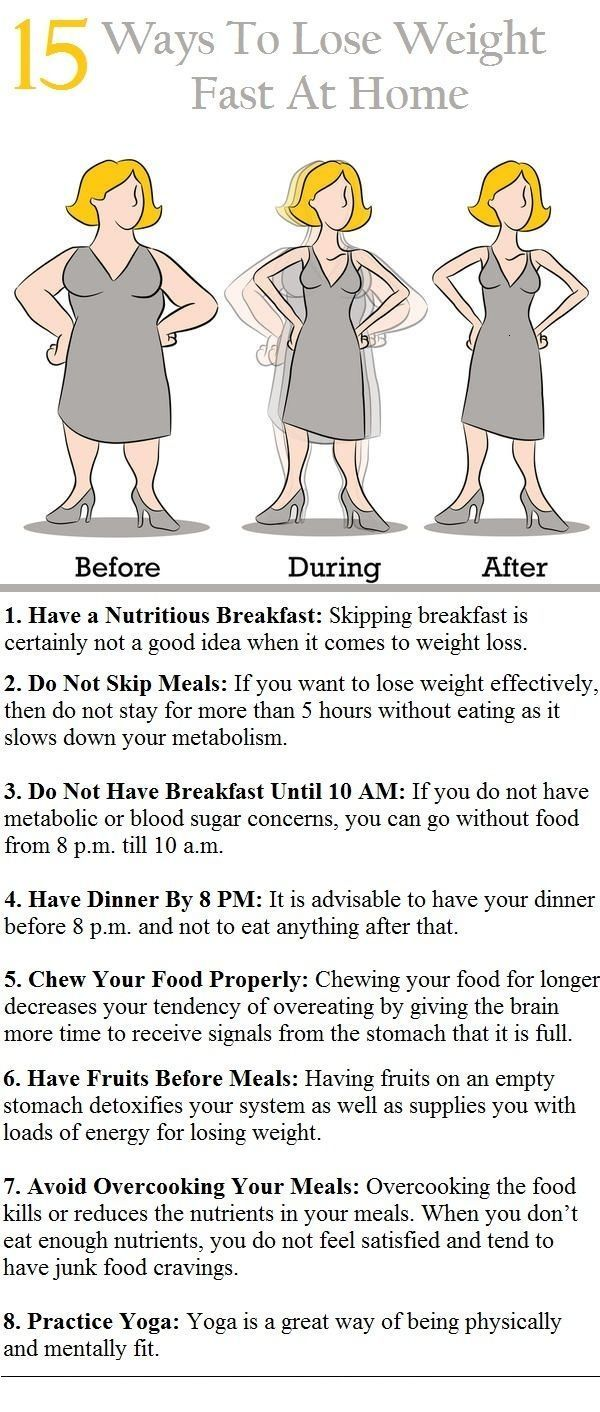 reduce fat effectively