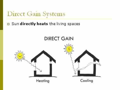 Passive Solar Simplified 2 Direct Gain Systems Direct Solar Gain Solar Energy System Passive Solar