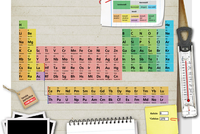 Periodic table of elements interactive science notebooking unit studies periodic table of elements interactive urtaz Images