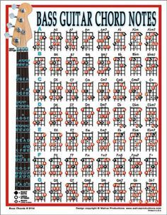 bass guitar chords bass guitar chord notes notebook size laminated chart for bass players. Black Bedroom Furniture Sets. Home Design Ideas