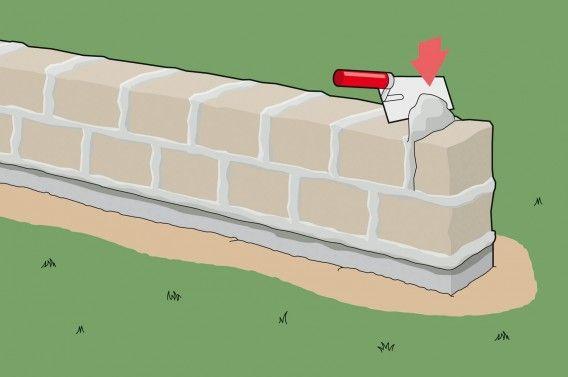gartenmauer aus naturstein einfach selber bauen wir zeigen dir wie deine gartenmauer aus. Black Bedroom Furniture Sets. Home Design Ideas