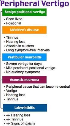 enfermedad de meniere manifestaciones clínicas de diabetes