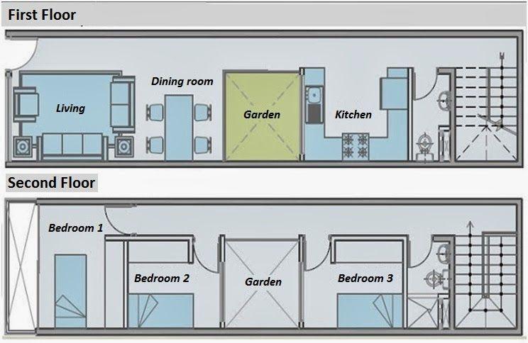 House Plans For Long Narrow Land Floors Comment Narrow House Plans Narrow House House Plans