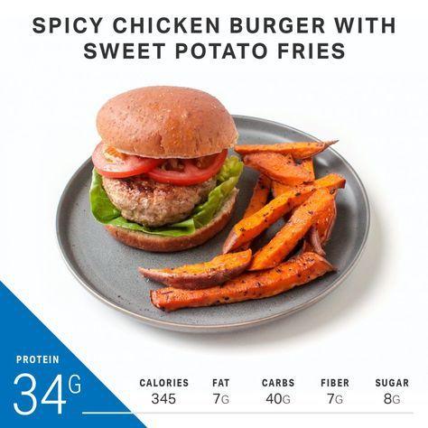 Spicy Chicken Burger #myfitnesspalrecipes