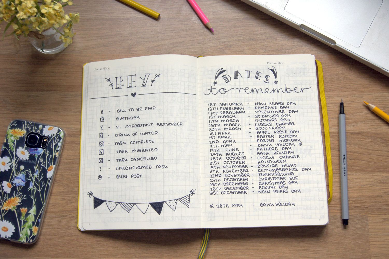How To Draw Easy Banners For Your Bullet Journal Amp Free