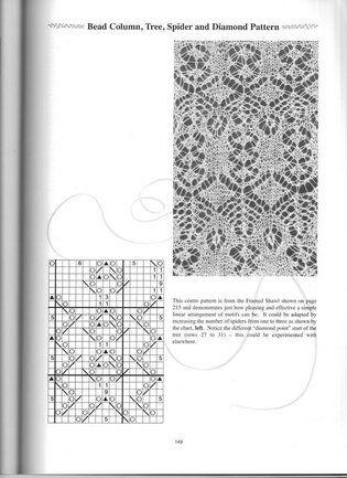 Photo of Heirloom knitting Sharon Miller шетландские ажурные узоры …