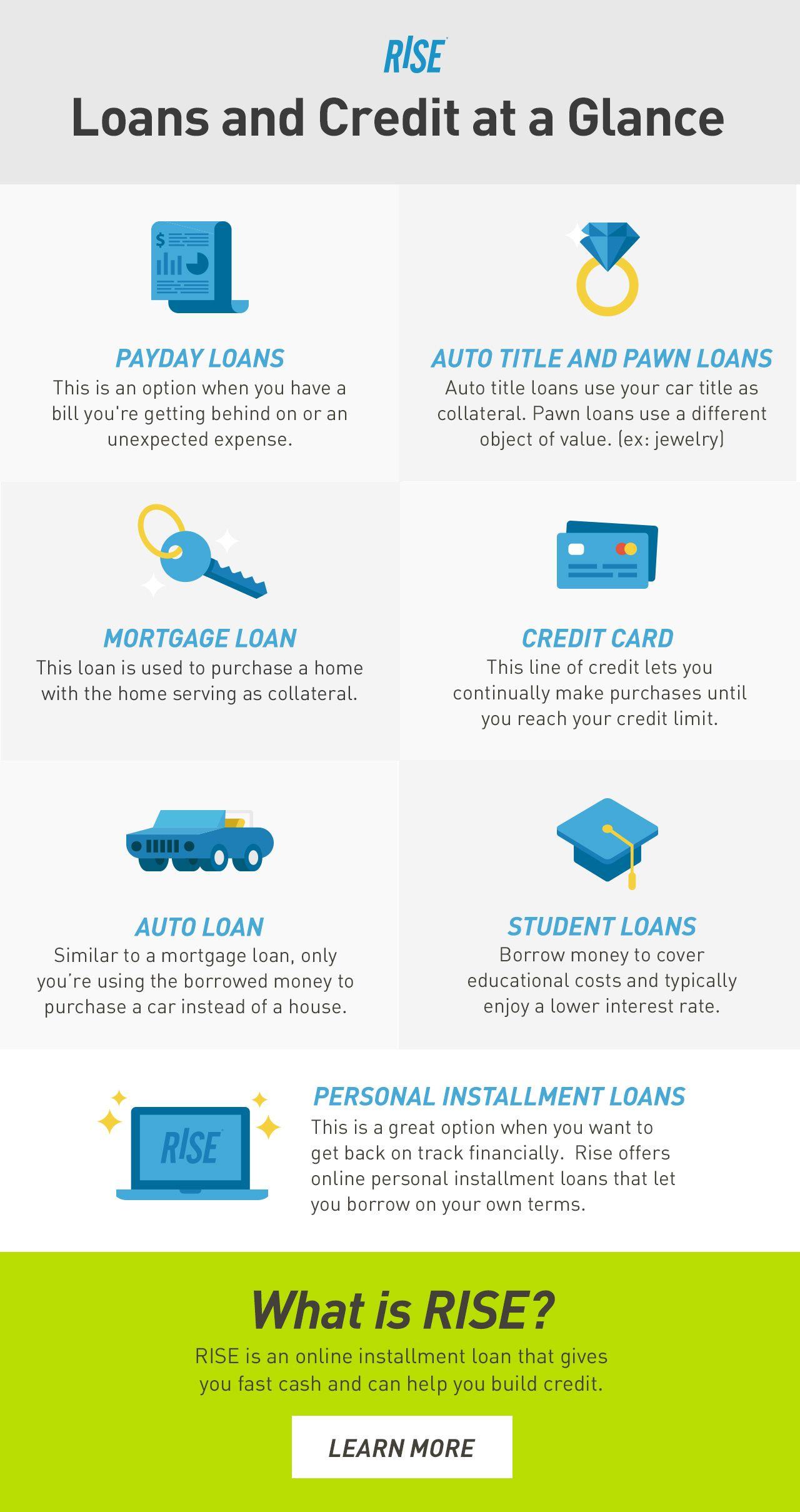 Payday Loans Toledo Ohio