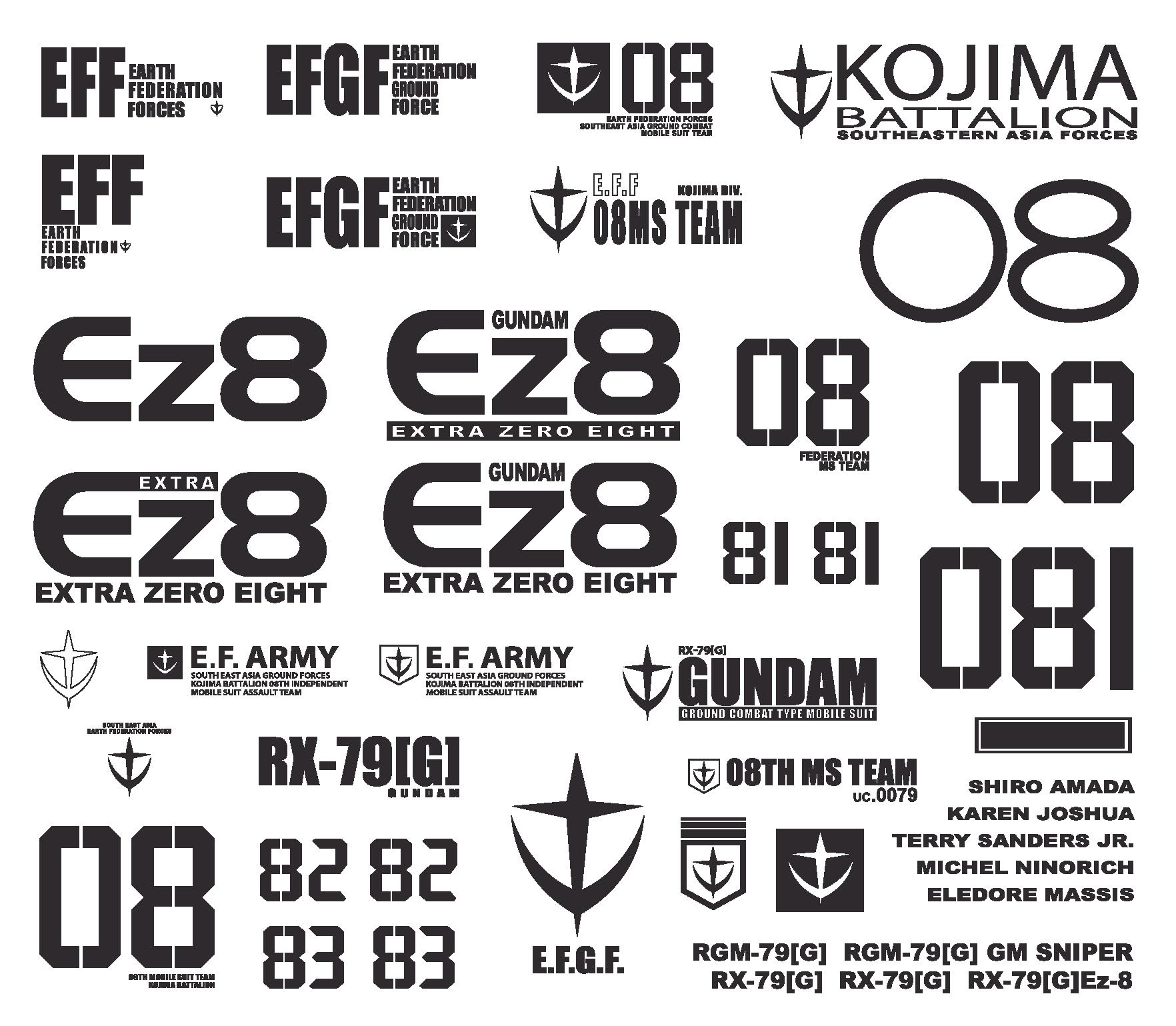 10 Gunpla Ideas Gundam Gundam Model Gundam Art