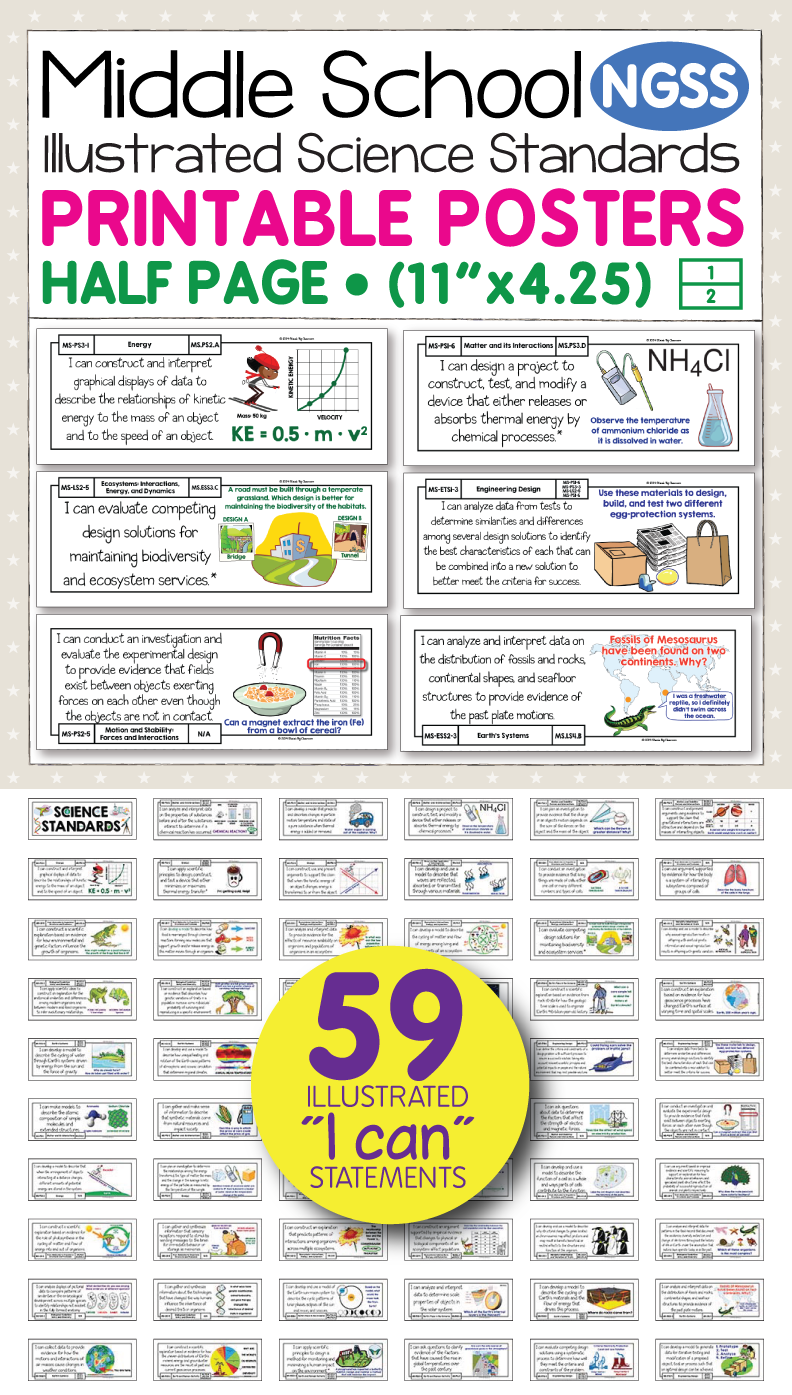 Science Classroom Design Standards ~ Ngss middle school on pinterest posters