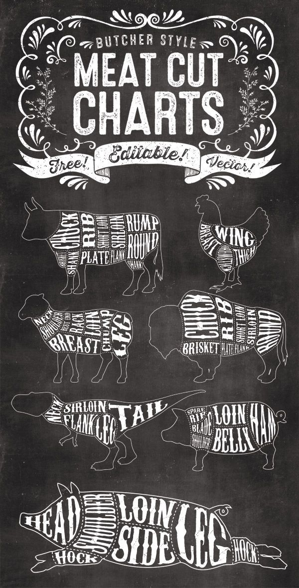 7 Free Editable Butcher Meat Cut Chart Ilrations Typography Chalkboard Ilration