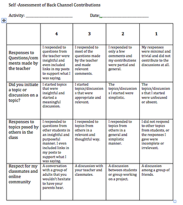 Image result for rubric for text analysis middle school