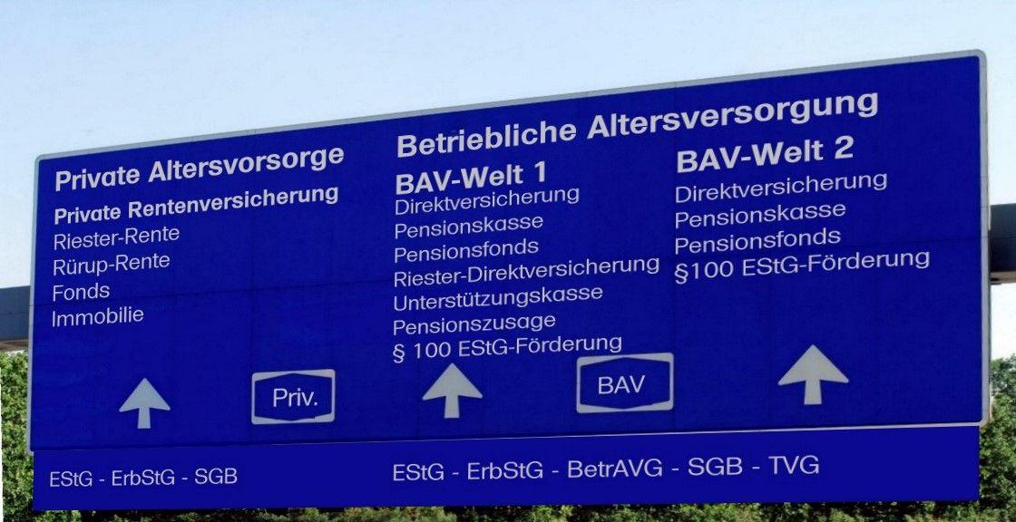 Betriebsrentenstärkungsgesetz BRSG Was verändert sich in welchem - badezimmer zuschuss krankenkasse