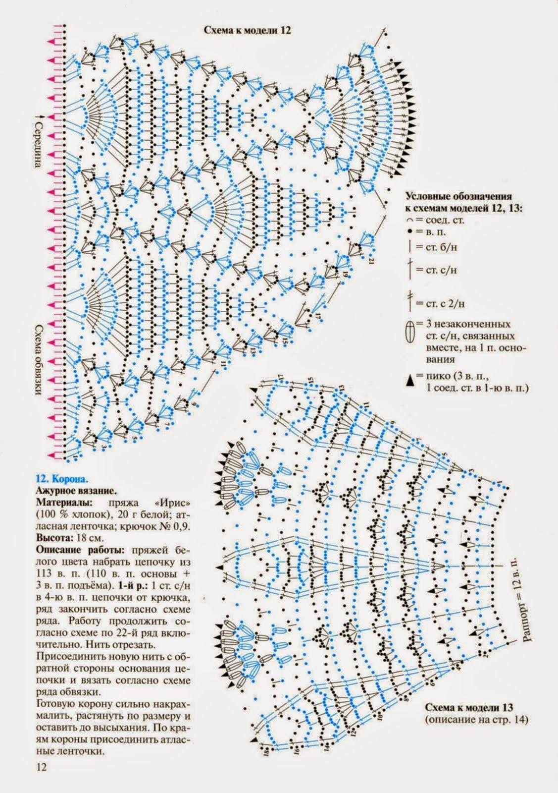 Coronas tejidas al crochet con esquemas y patrones   вязание крючком ...