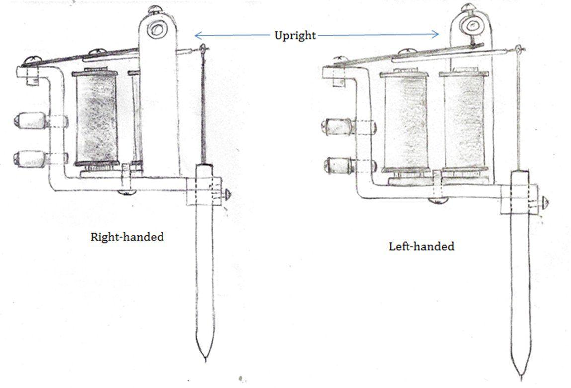 Tattoo Machine Tattoo Power Supply Wiring Diagram from i.pinimg.com