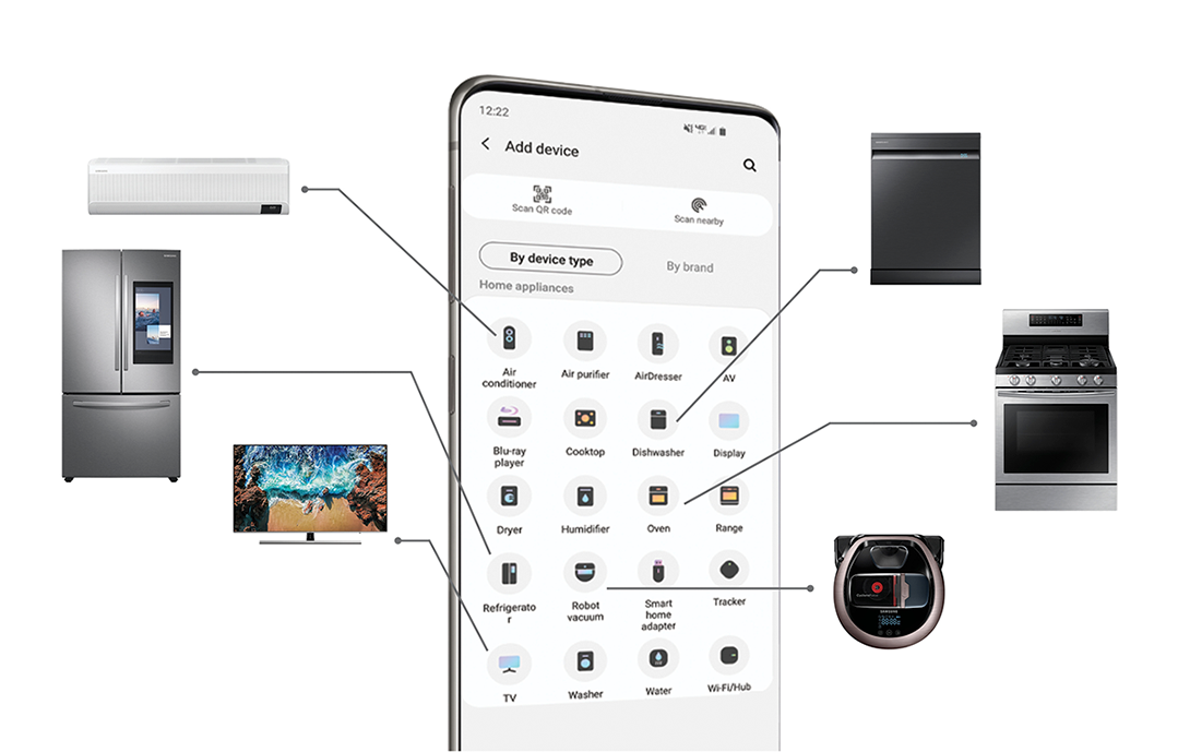 SmartThings_Phone in 2020 Heating and cooling, Central