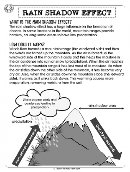Rain Shadow Effect (pg2) | Education ideas | Pinterest | Rain ...