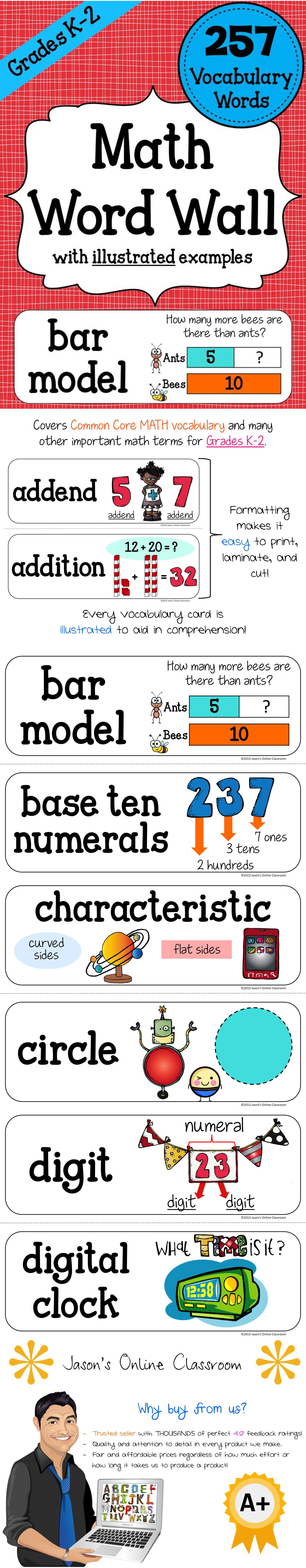 Illustrated Math Word Wall Display Cards 250 Math
