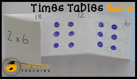 1000+ images about Times Tables on Pinterest | Student-centered ...