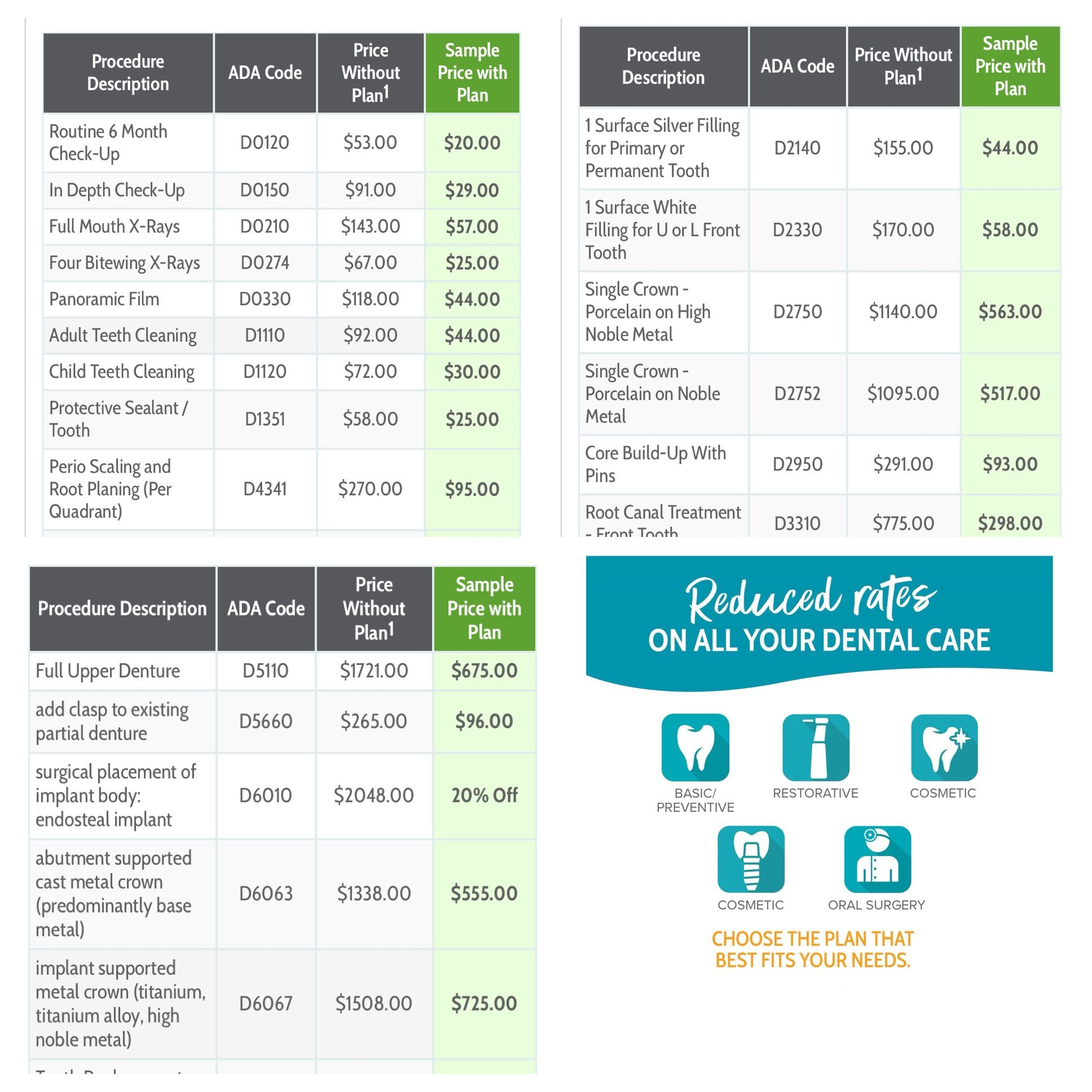 A Sample Of The Savings From Cigna S Dental Discount Plan Save 10