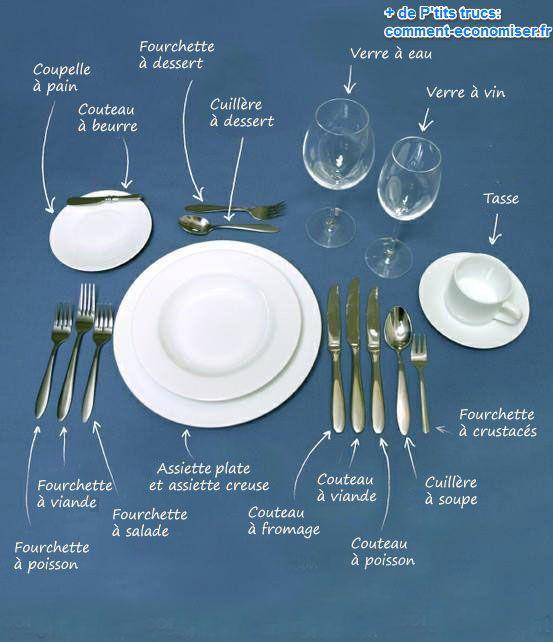 l'astuce pour savoir comment mettre la table correctement