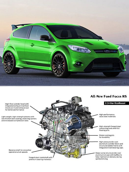 The 2 3 Litre Ecoboost Engine In New Ford Focus Rs