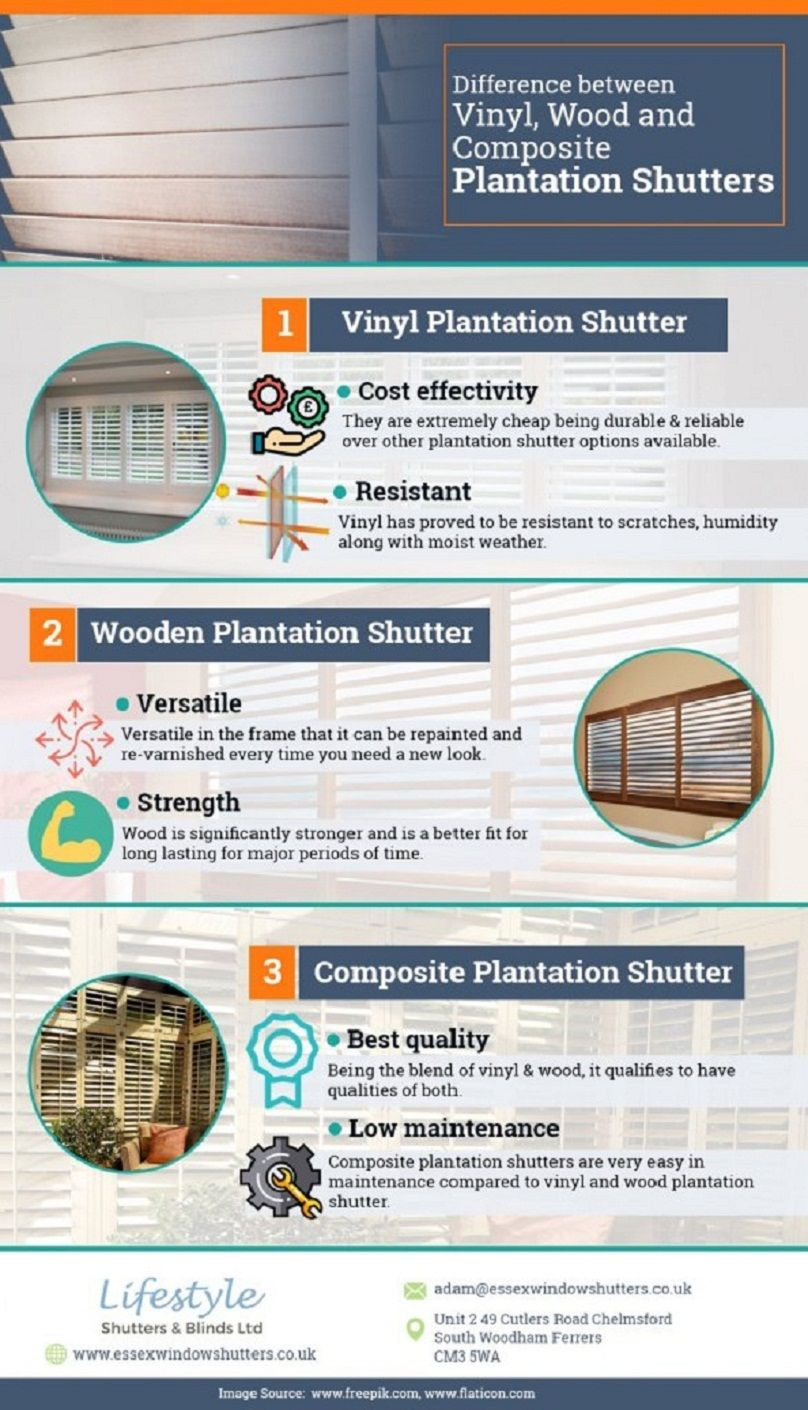 Pin on Lifestyle Shutters and Blinds