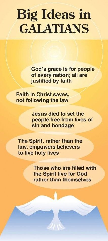 A Study of the Book of Galatians - Asheville church of Christ