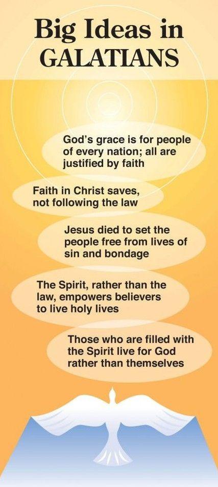 Book of Galatians Explained - bible-studys.org