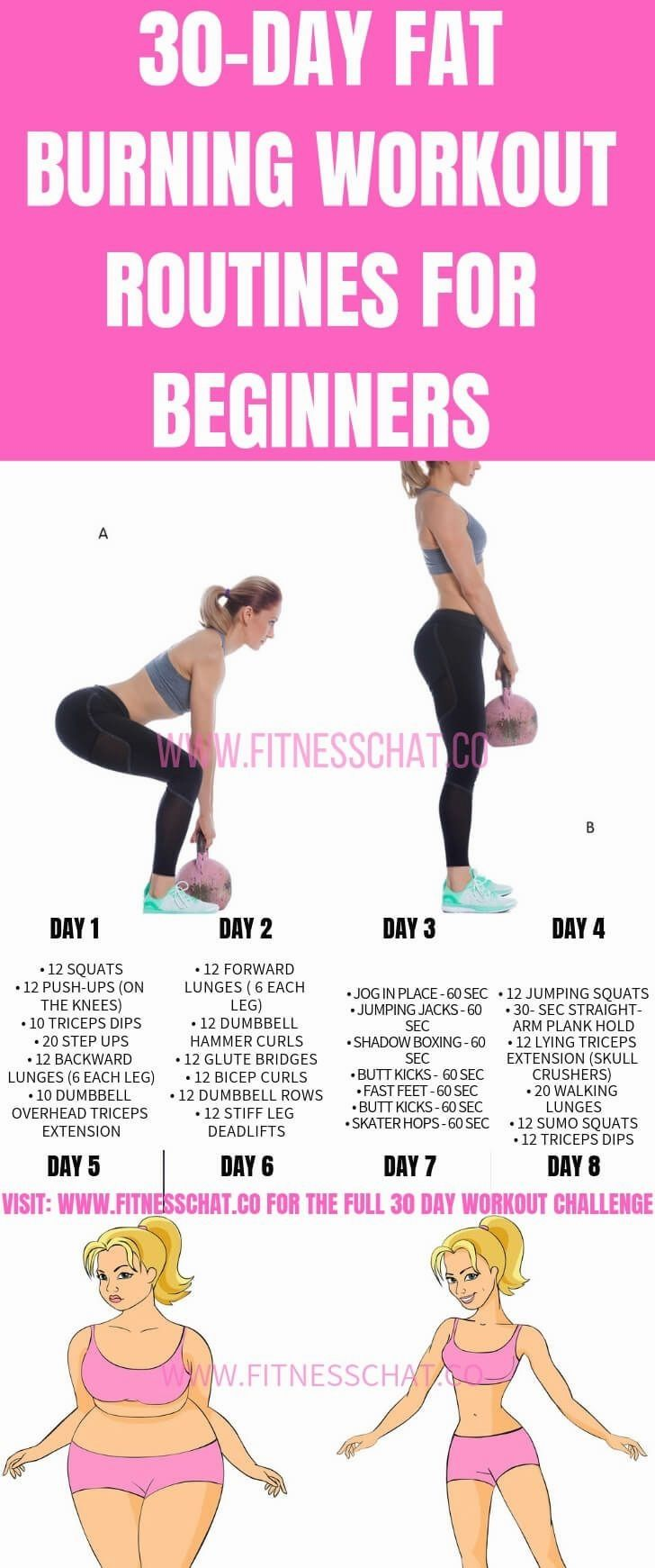 Pin On Workout Gym Women
