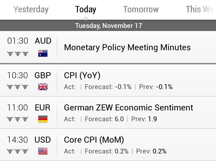 After the #RBA minutes meeting, we will have UK, Germany and US