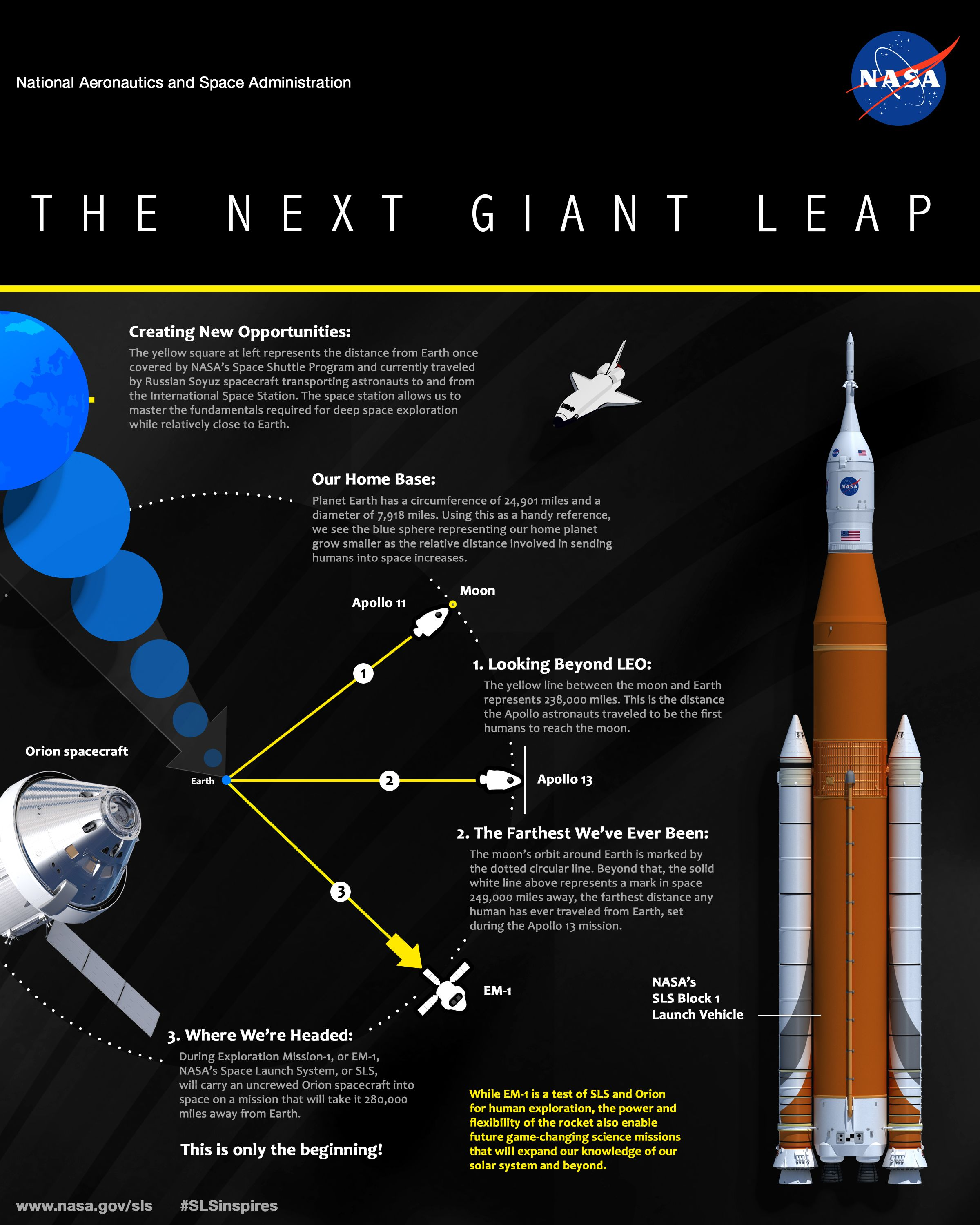 b40cc0e58a2 Space Launch System, or SLS, begins a bolder mission for NASA and the world  -- a new era of exploration unlike anything we're done before.