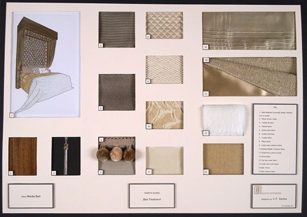 In These Samples Boards I Am Showing To The Client My Creativity Of Designing The Space With