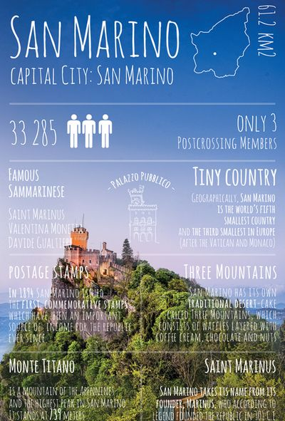 Greetings From... San Marino / Greetings From... Series