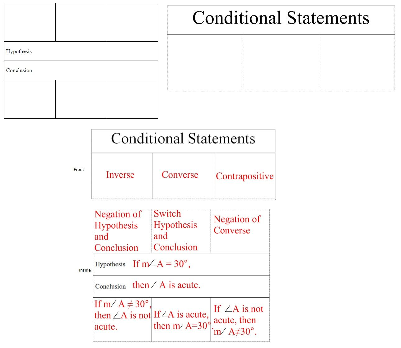 Conditional Statements Foldable Teaching Geometry Foldables
