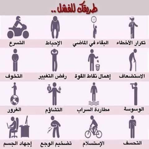 Pin Von Esmir Auf Islamic Magd Anatomie Think