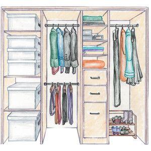 Good Bedroom Closet Idea.