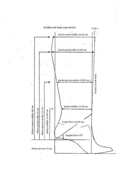 37e7d0f4 Diseño y modelaje de calzado Modelaje de bota con cierre Con la horma  forrada se procede a marcar puntos de definición del patr.