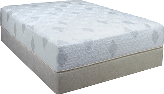Wayne S Liance Mattress Is A Family Owned Lianceattresses Located In Evansville And Many More Regional Areas Throughout Illinois
