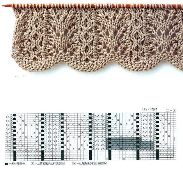 Схемы каймы для вязания спицами с описанием 15