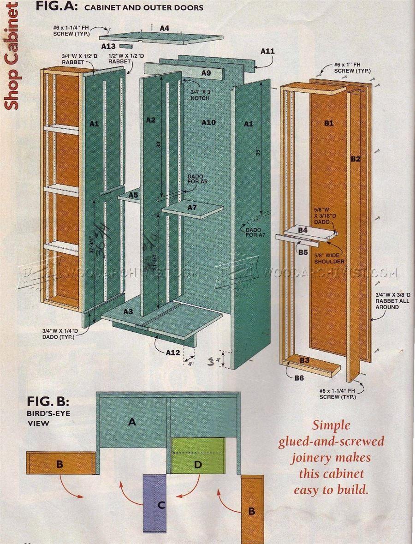 Giant Shop Cabinet Plans Cabinet Plans Shop Cabinets Shop Storage