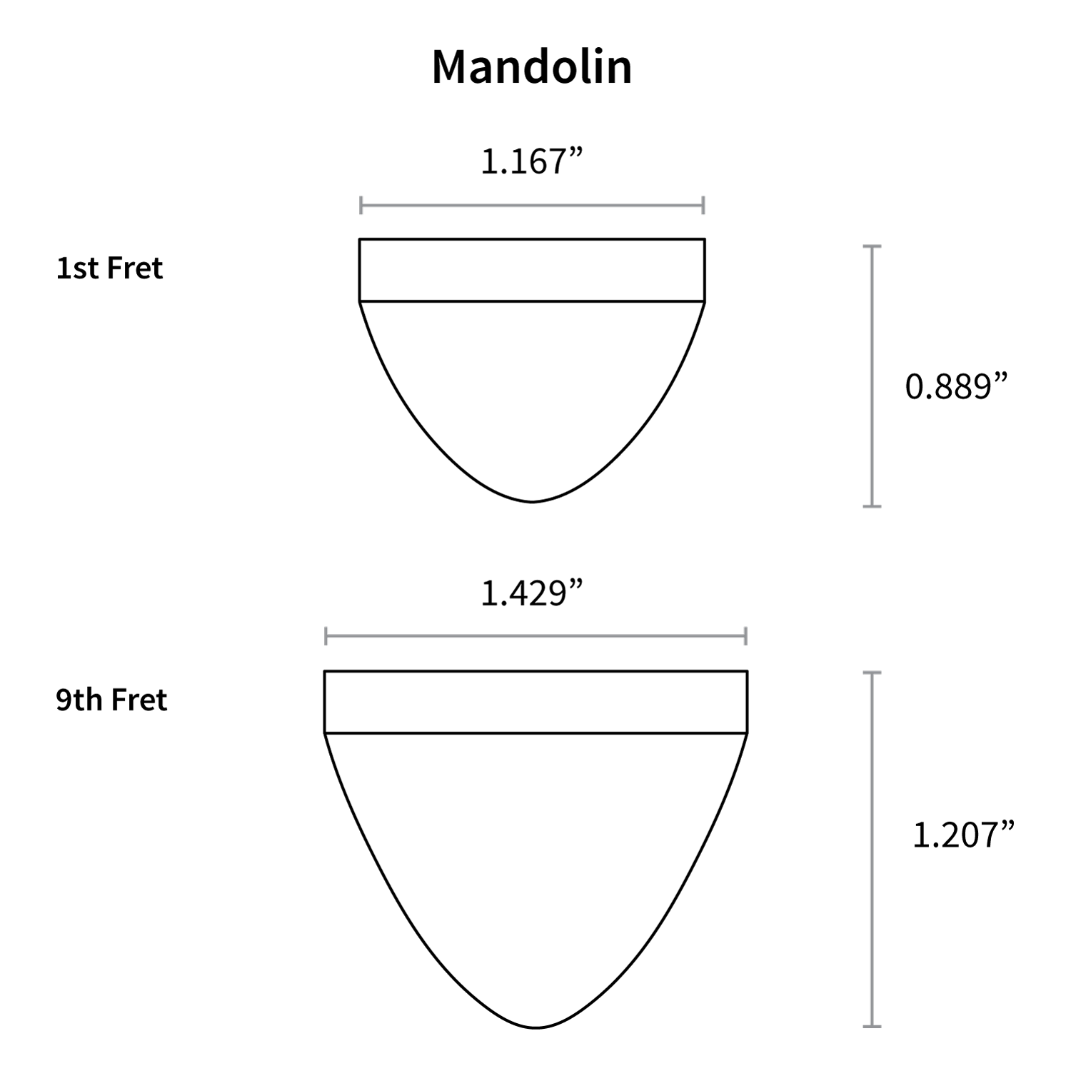 hight resolution of mandolin neck diagram images gallery