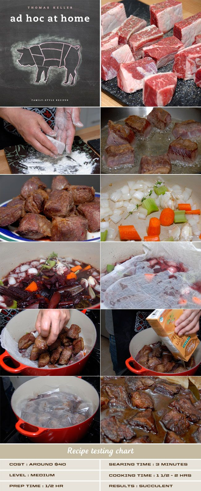 Braised beef short ribs recipe by thomas keller mondo dinner braised short ribs recipe by thomas keller ad hoc forumfinder Image collections