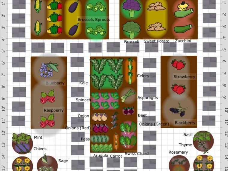 Garden Planning Design Layout The Old Farmer S Almanac Garden Layout Vegetable Vegetable Garden Layout Plan Garden Layout